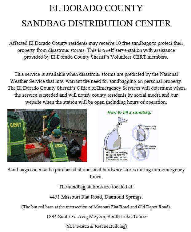 Sandbag Information